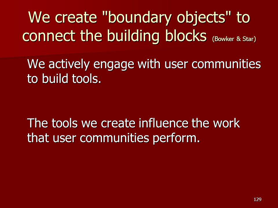 We create boundary objects to connect the building blocks (Bowker & Star)