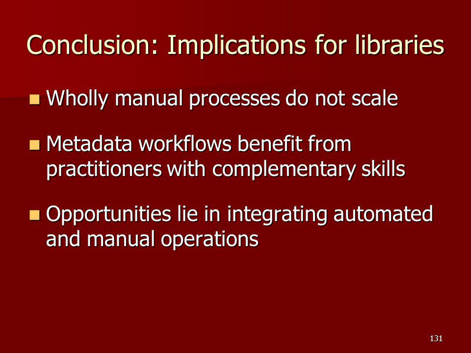 Conclusion: Implications for libraries