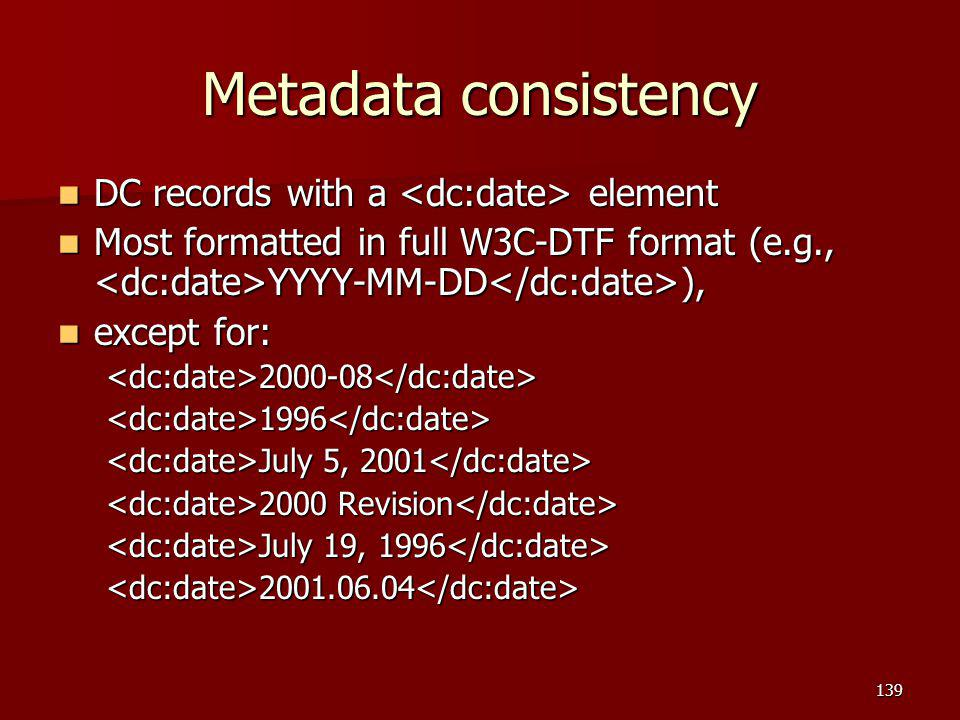Metadata consistency DC records with a <dc:date> element
