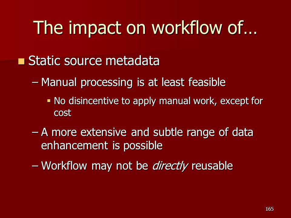 The impact on workflow of…