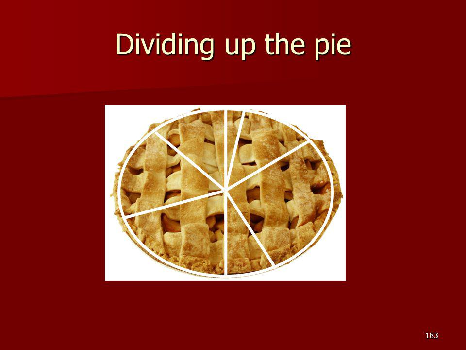 Dividing up the pie