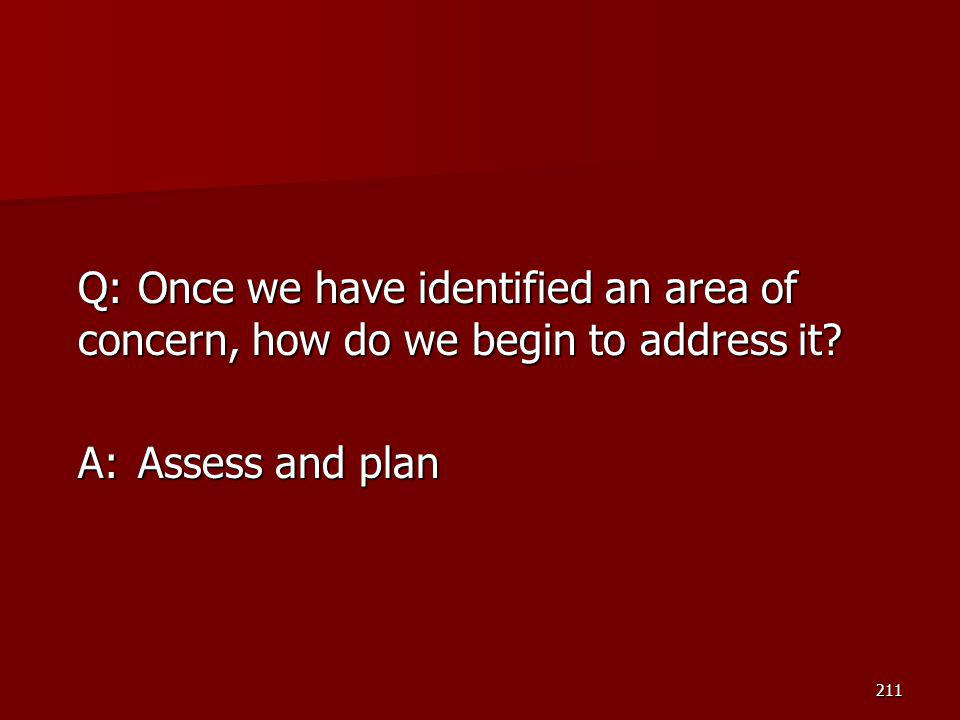 Q: Once we have identified an area of concern, how do we begin to address it A: Assess and plan