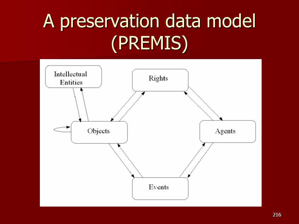 A preservation data model (PREMIS)