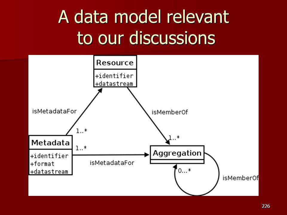 A data model relevant to our discussions