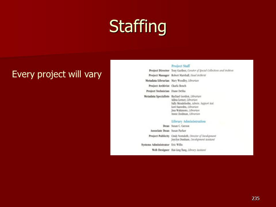 Staffing Every project will vary Instructor note: