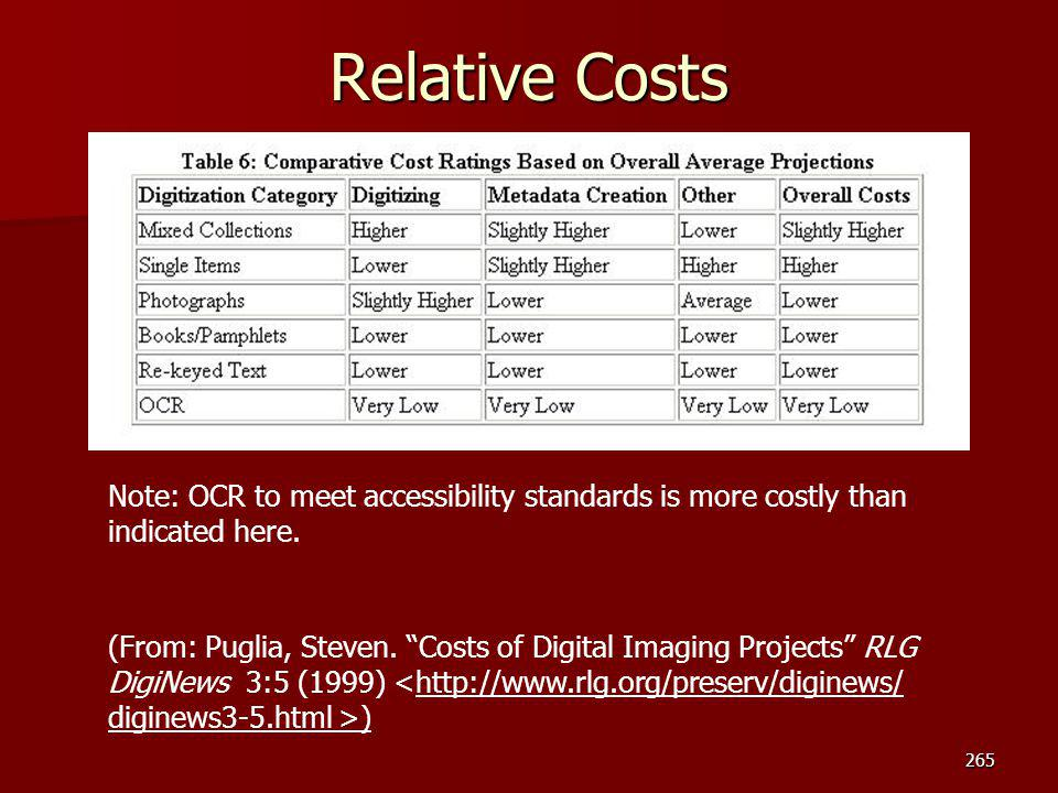 Relative Costs Note: OCR to meet accessibility standards is more costly than indicated here.