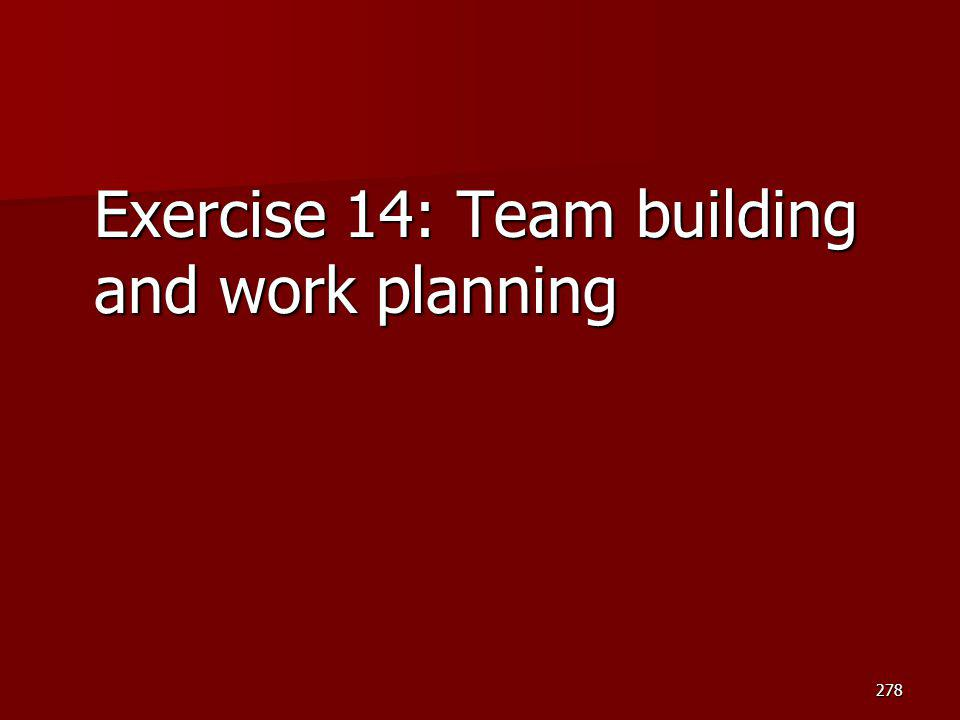 Exercise 14: Team building and work planning