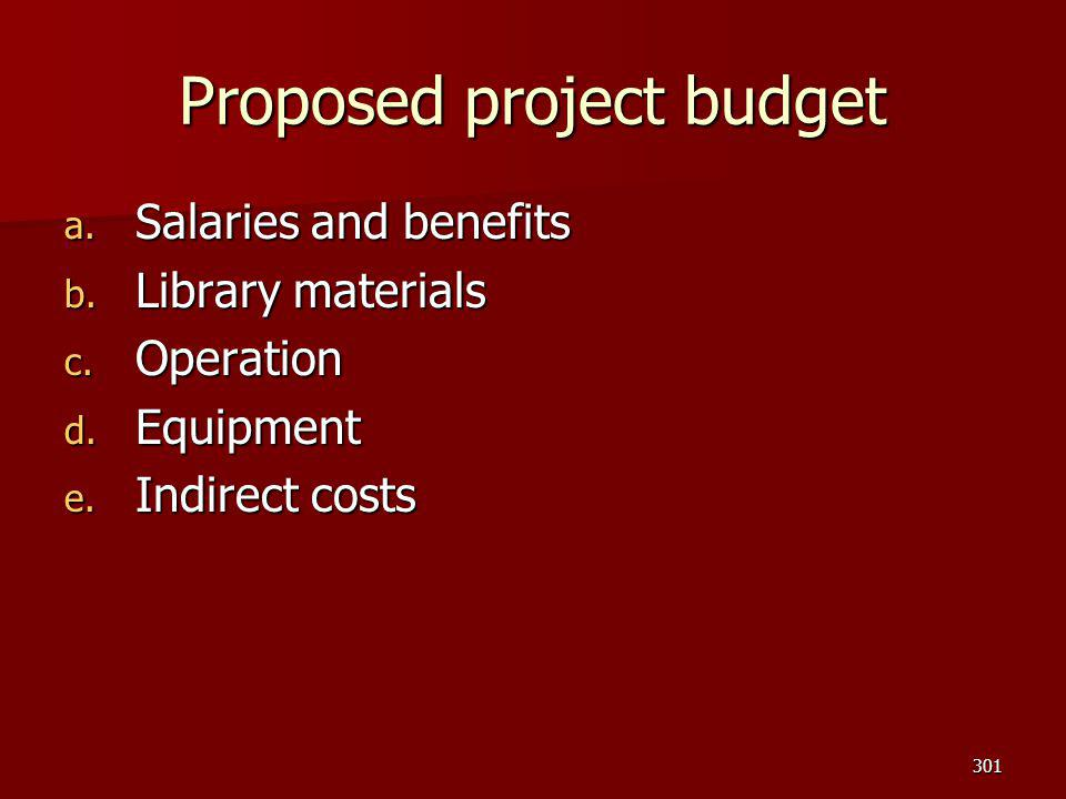 Proposed project budget