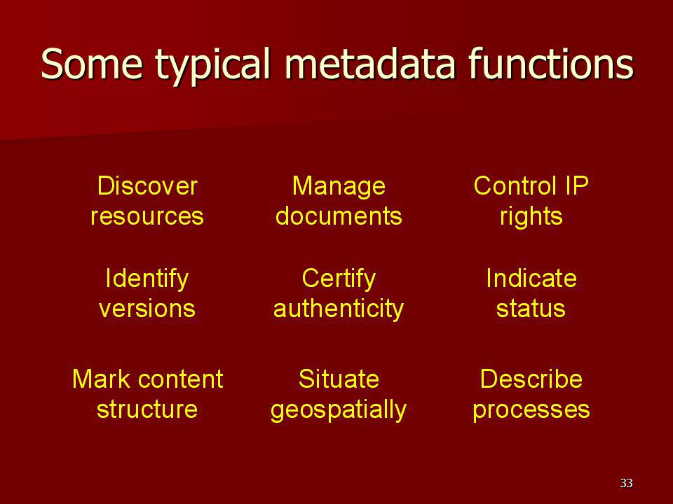 Some typical metadata functions