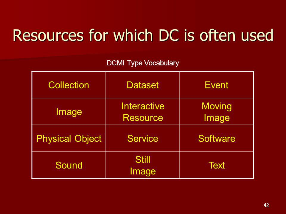 Resources for which DC is often used