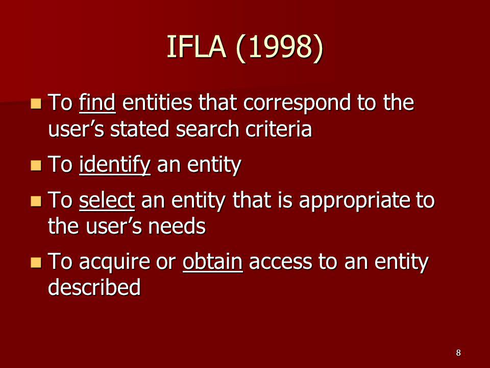 IFLA (1998) To find entities that correspond to the user's stated search criteria. To identify an entity.