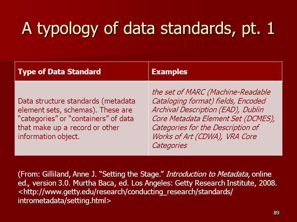 A typology of data standards, pt. 1