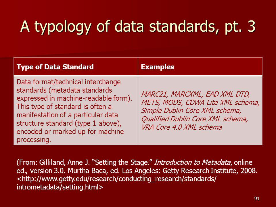 A typology of data standards, pt. 3