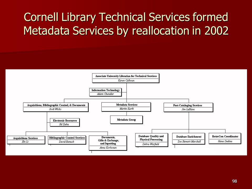 Cornell Library Technical Services formed Metadata Services by reallocation in 2002