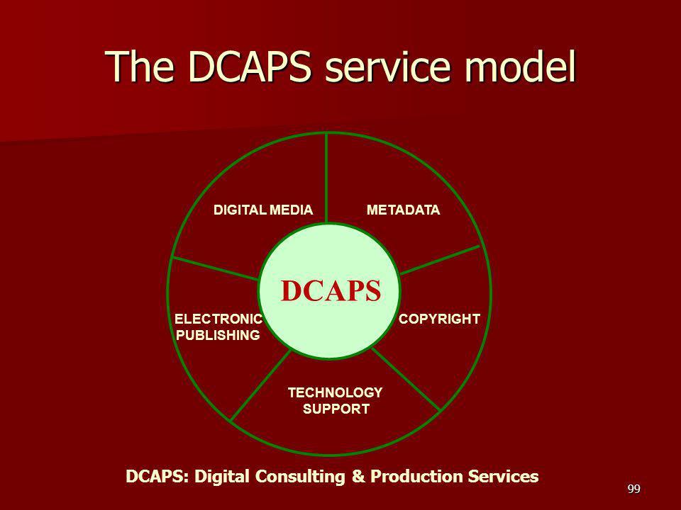 The DCAPS service model