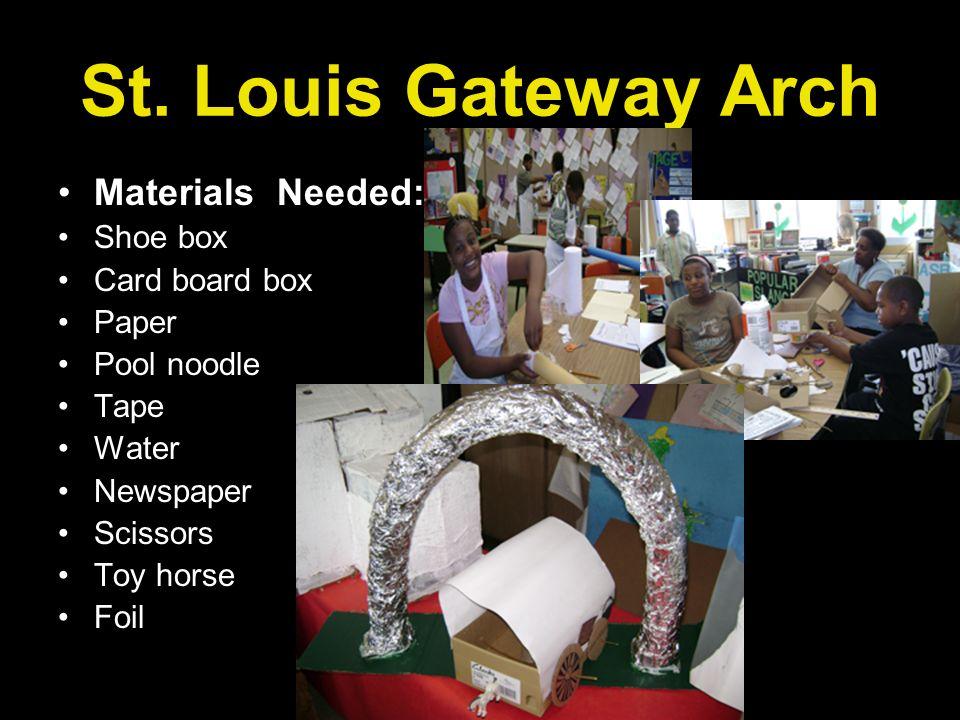 St. Louis Gateway Arch Materials Needed: Shoe box Card board box Paper