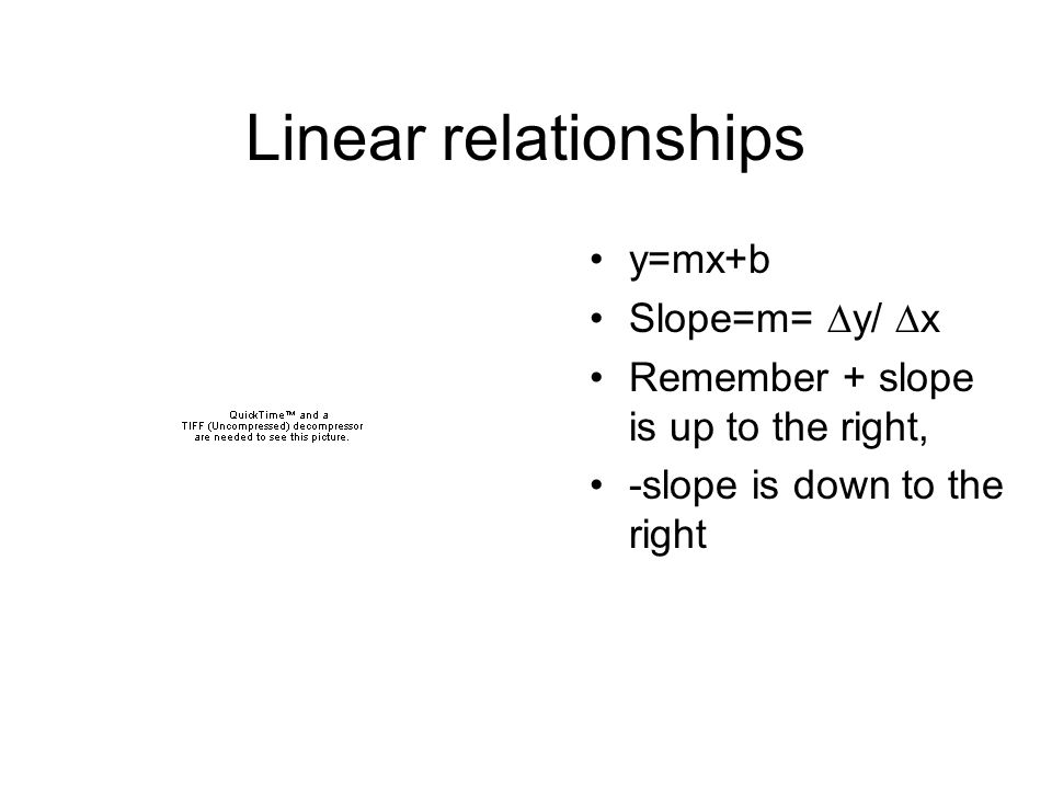 Linear relationships y=mx+b Slope=m= y/ x