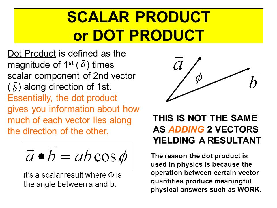 SCALAR PRODUCT or DOT PRODUCT