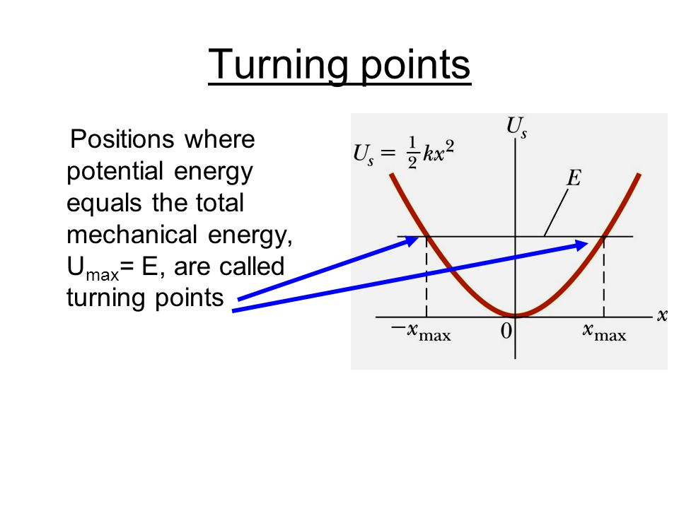 Turning points Positions where potential energy equals the total mechanical energy, Umax= E, are called turning points.