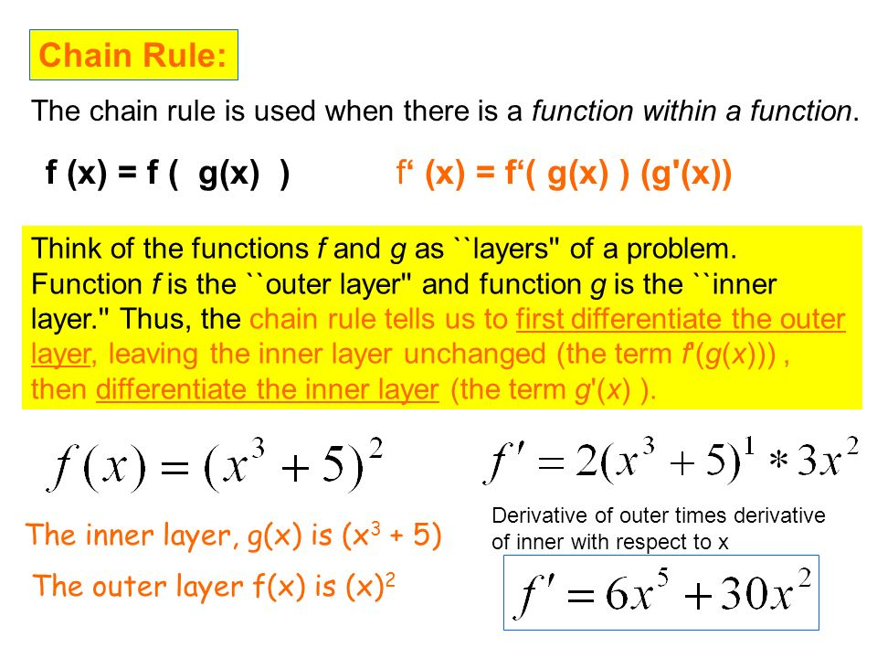 f (x) = f ( g(x) ) f' (x) = f'( g(x) ) (g (x))