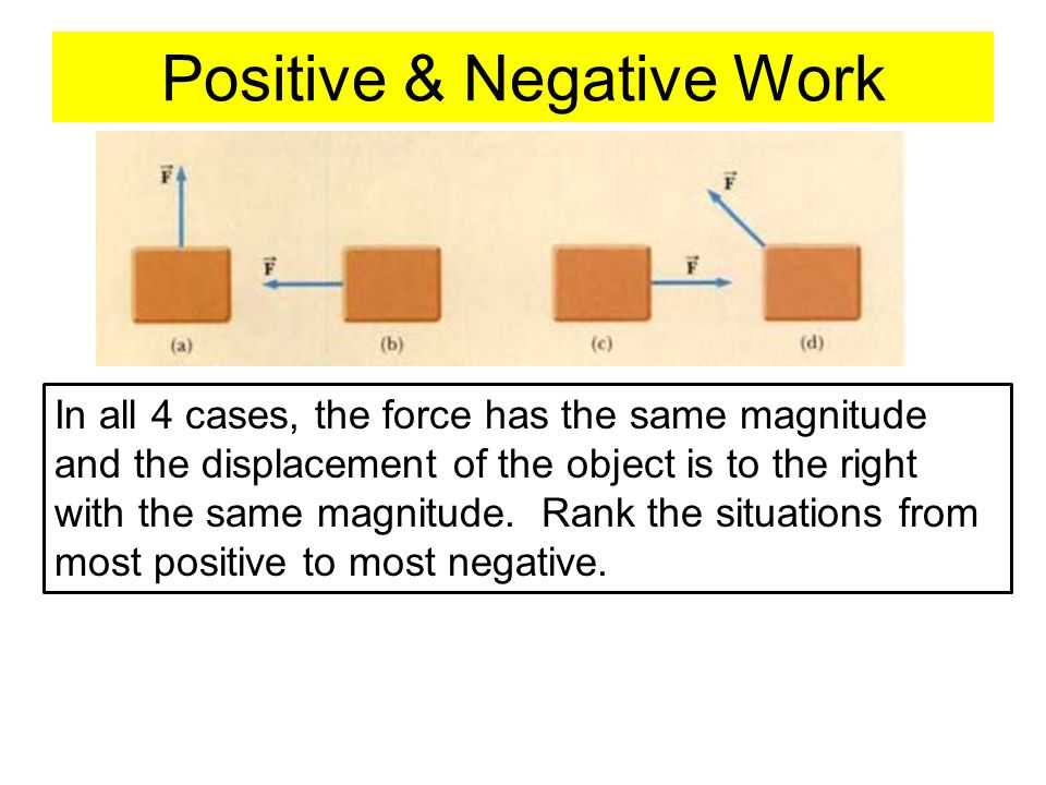Positive & Negative Work
