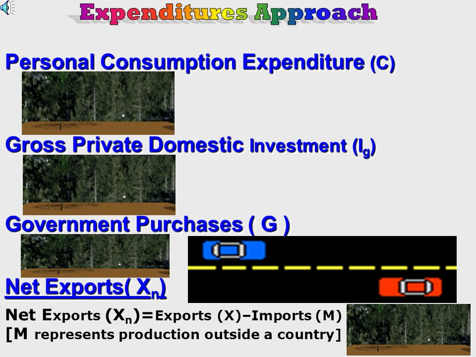 Expenditures Approach