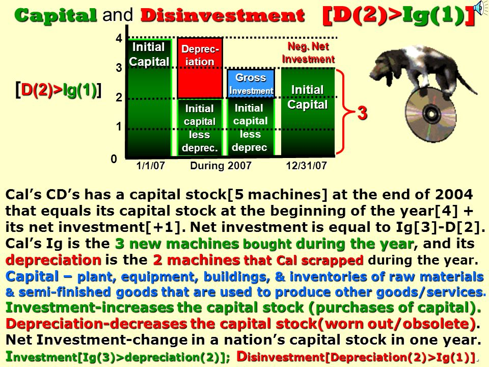 Capital and Disinvestment [D(2)>Ig(1)]