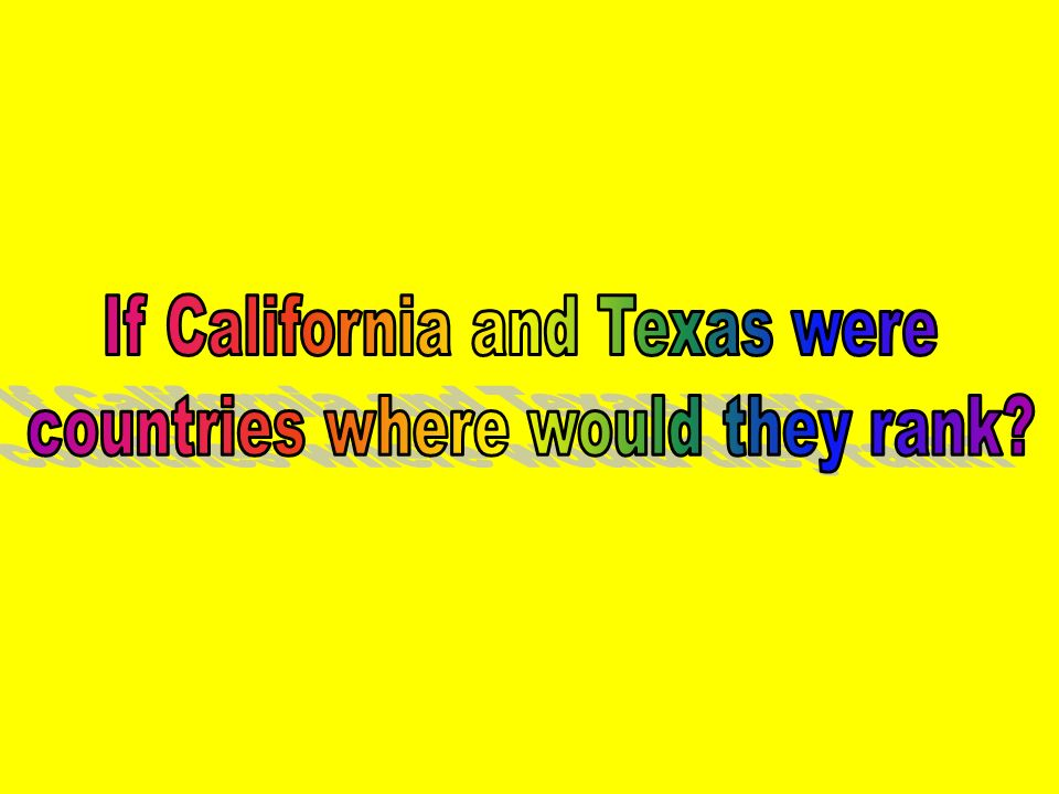 If California and Texas were countries where would they rank