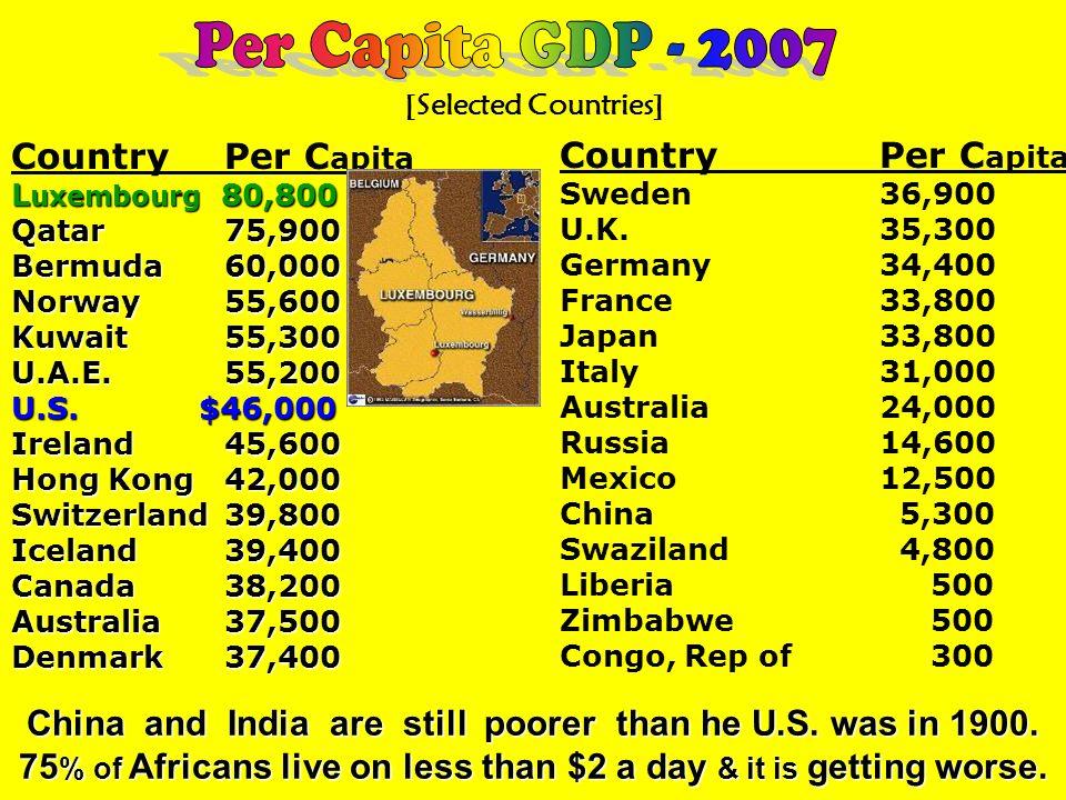 Per Capita GDP - 2007 Country Per Capita Country Per Capita