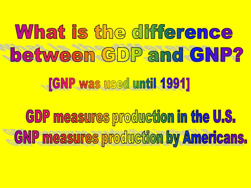 GDP measures production in the U.S.