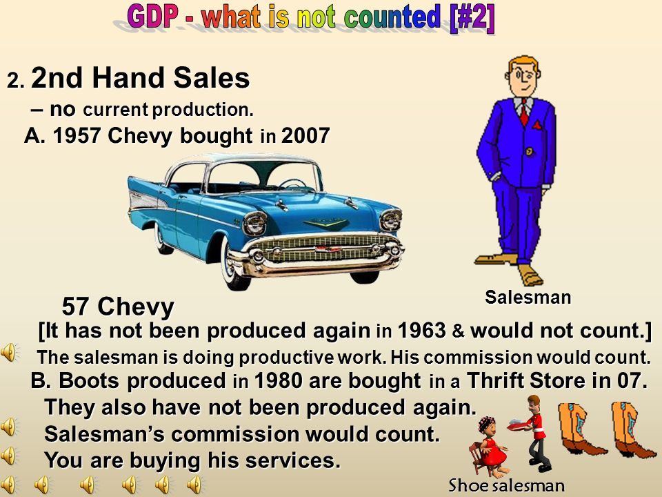 GDP - what is not counted [#2]
