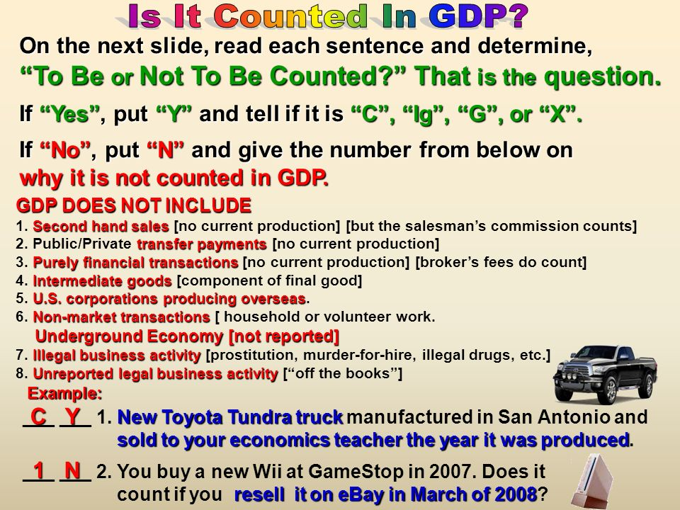Is It Counted In GDP On the next slide, read each sentence and determine, To Be or Not To Be Counted That is the question.
