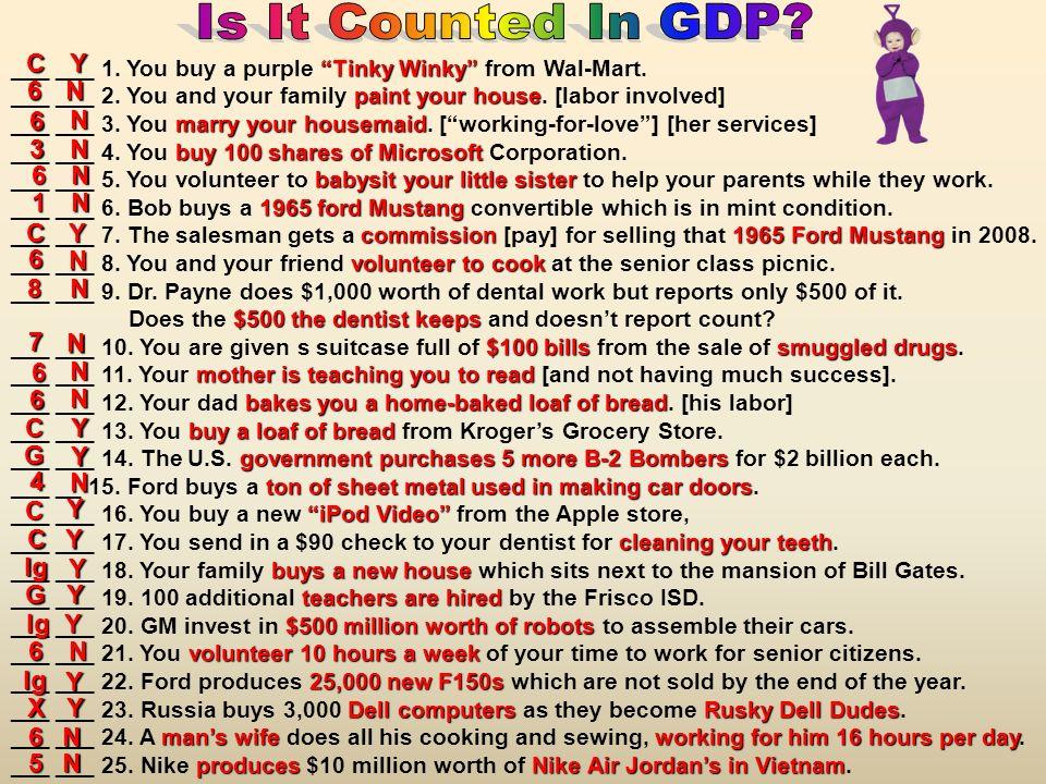 Is It Counted In GDP C Y 6 N 6 N 3 N 6 N 1 N C Y 6 N 8 N 7 N 6 N 6 N