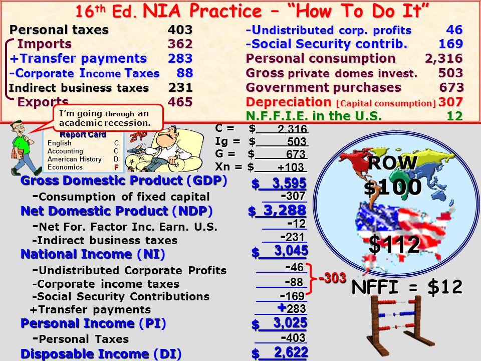 $112 ROW $100 NFFI = $12 -307 -12 -231 -46 -303 -88 -169 +283 -403