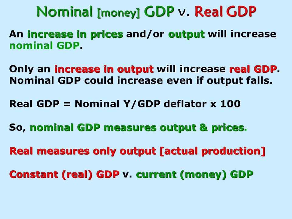 Nominal [money] GDP v. Real GDP