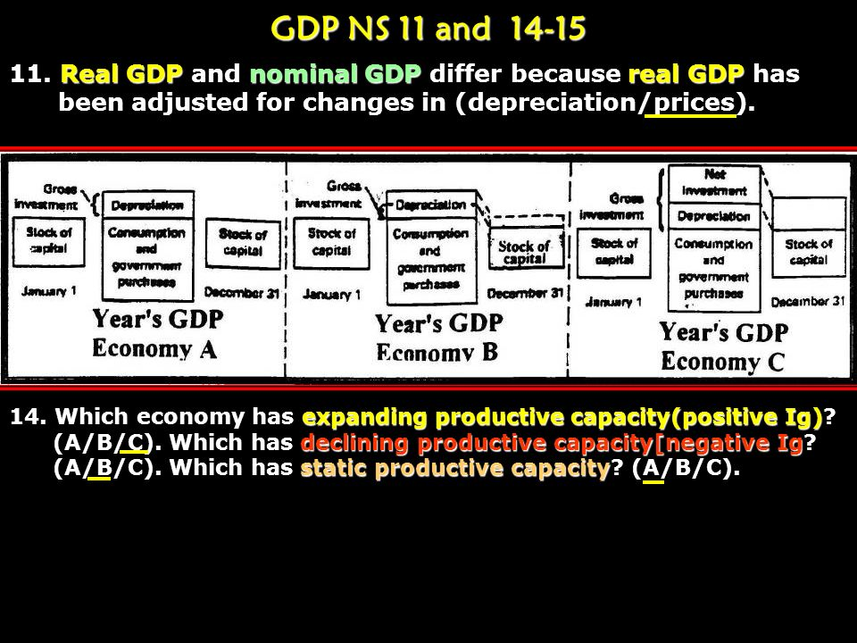GDP NS 11 and 14-1511. Real GDP and nominal GDP differ because real GDP has. been adjusted for changes in (depreciation/prices).