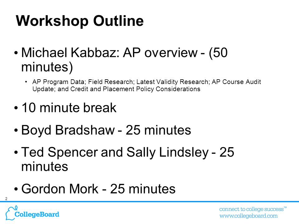 Workshop Outline Michael Kabbaz: AP overview - (50 minutes)