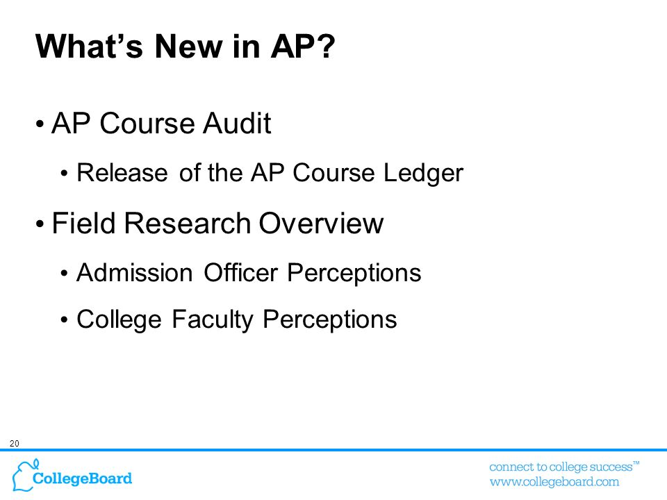 What's New in AP AP Course Audit Field Research Overview