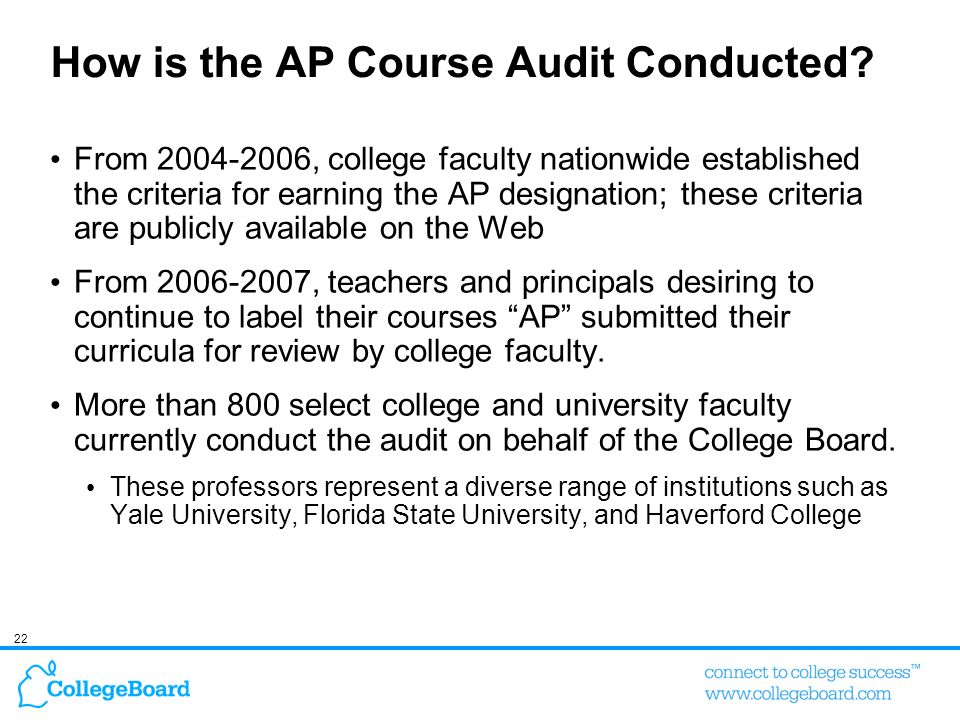 How is the AP Course Audit Conducted