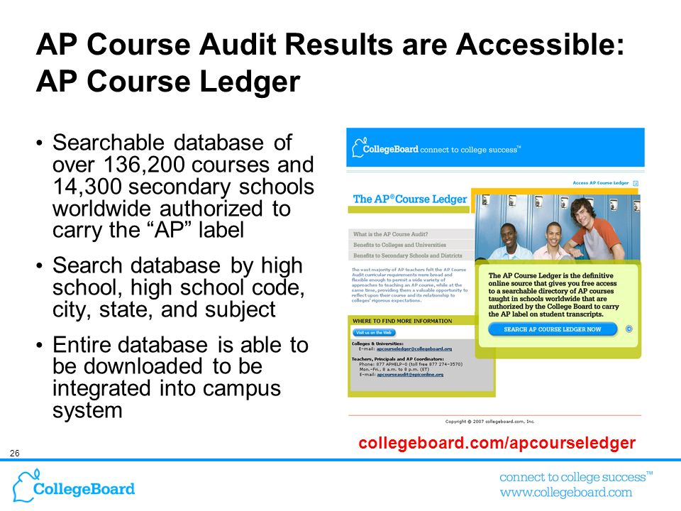 AP Course Audit Results are Accessible: AP Course Ledger