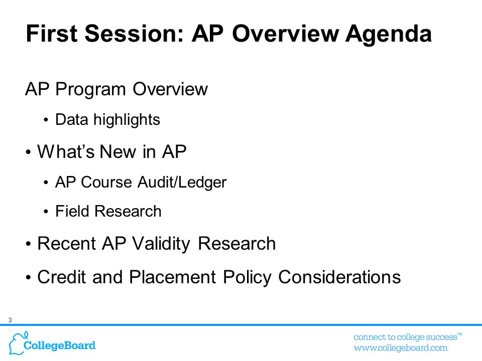 First Session: AP Overview Agenda