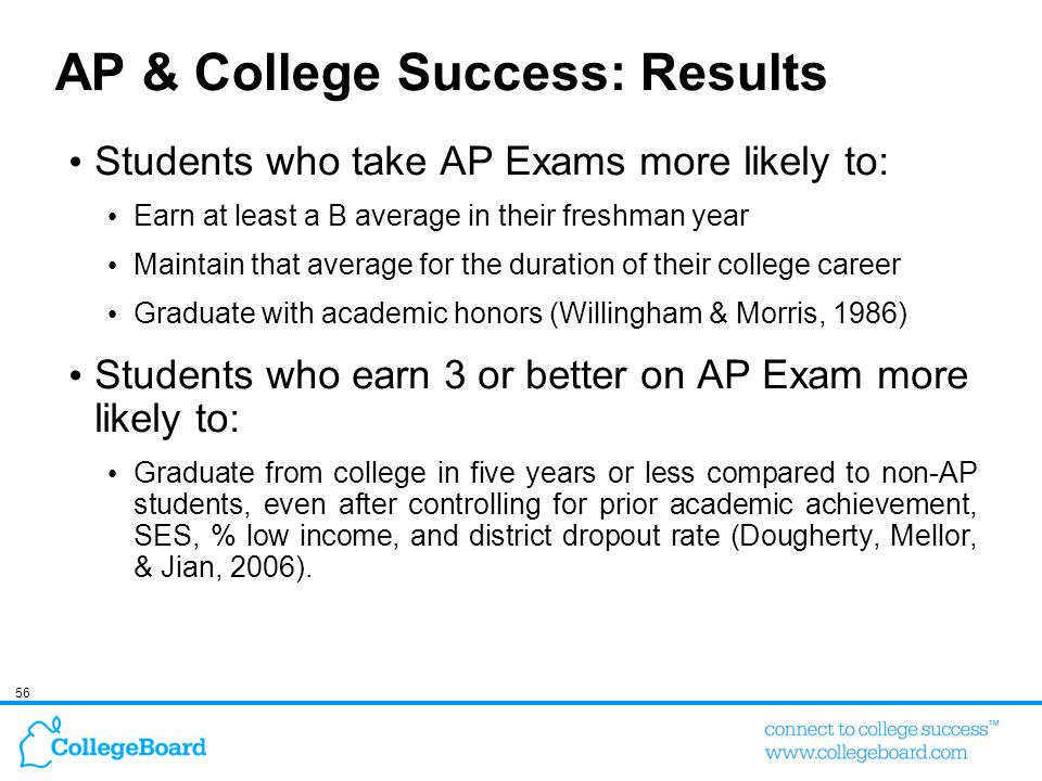 AP & College Success: Results