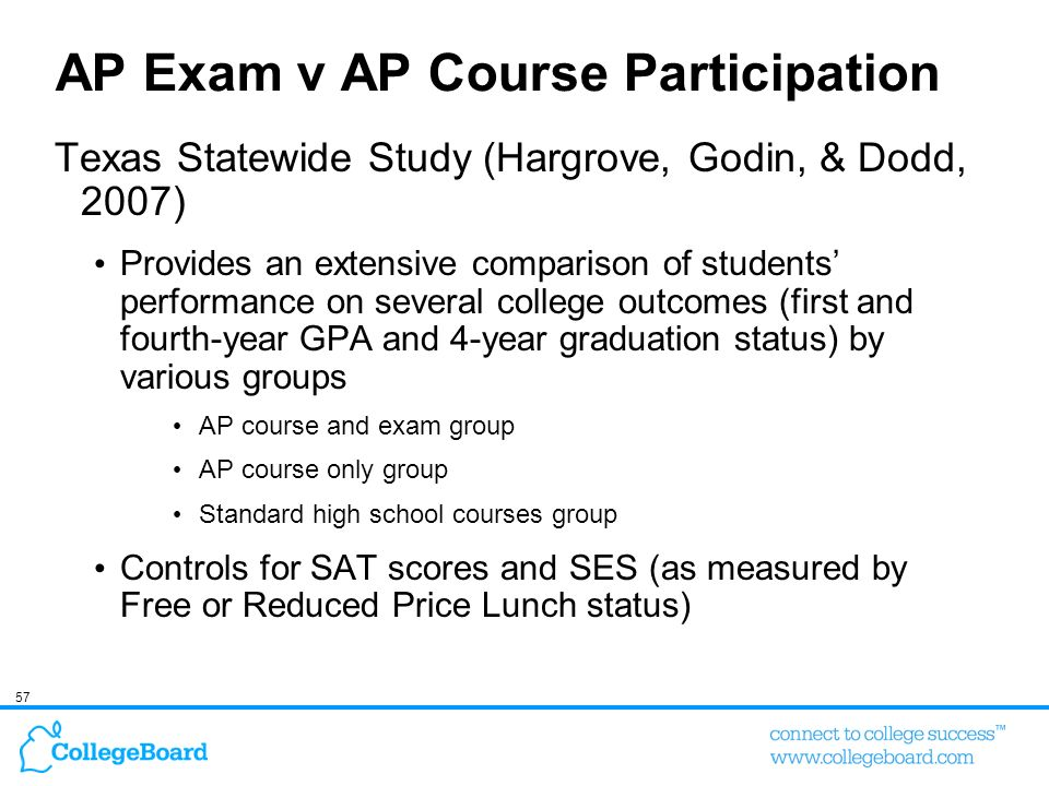 AP Exam v AP Course Participation