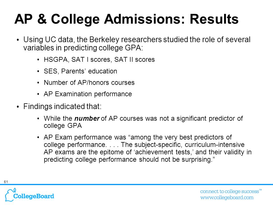 AP & College Admissions: Results