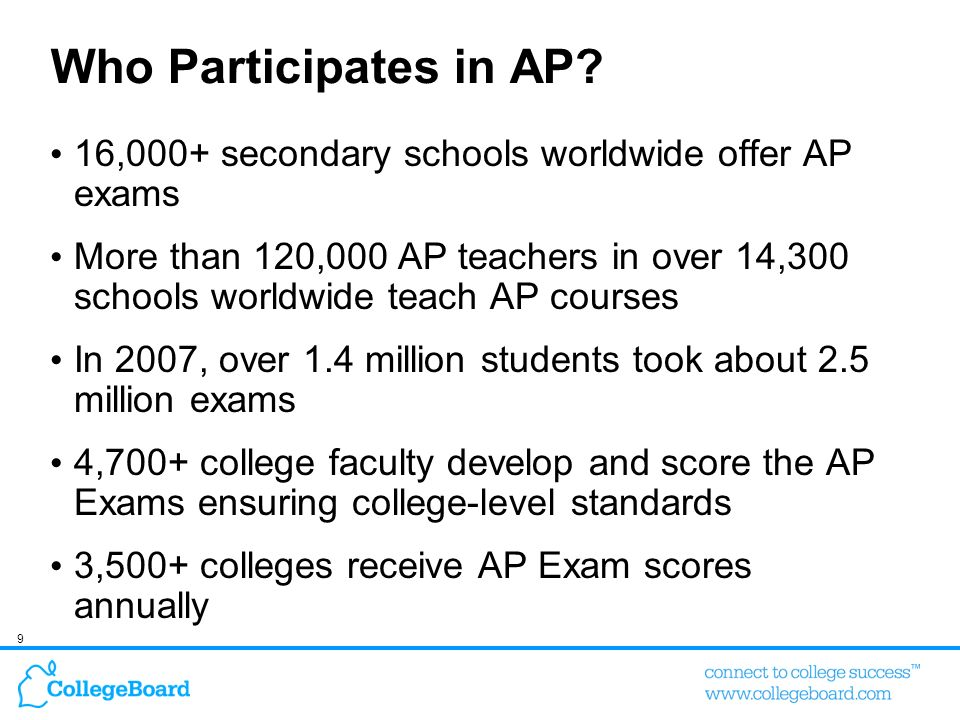 Who Participates in AP 16,000+ secondary schools worldwide offer AP exams.