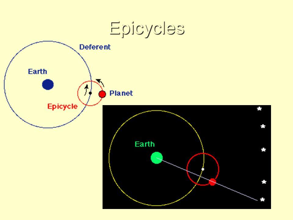 Epicycles