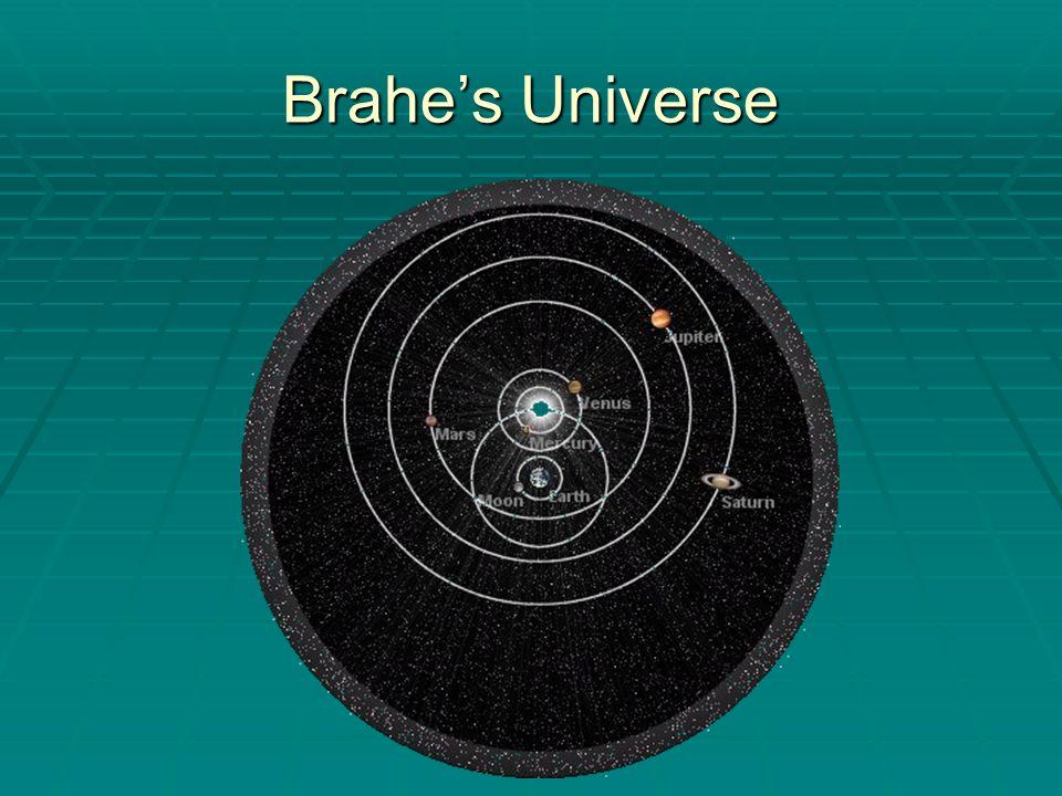 Brahe's Universe