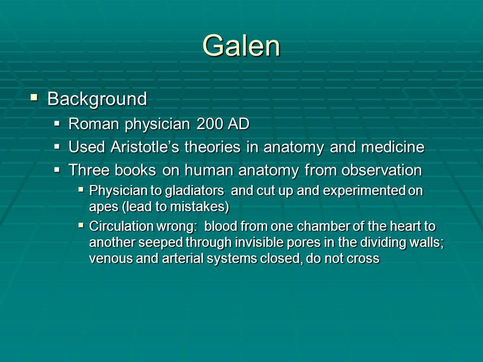 Galen Background Roman physician 200 AD