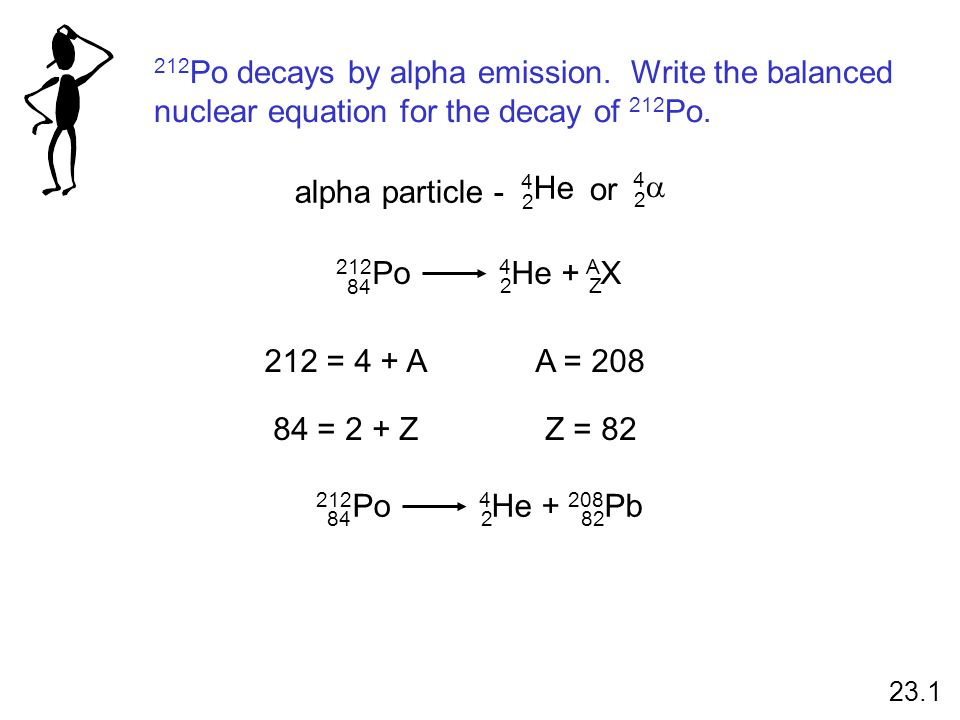 212Po decays by alpha emission