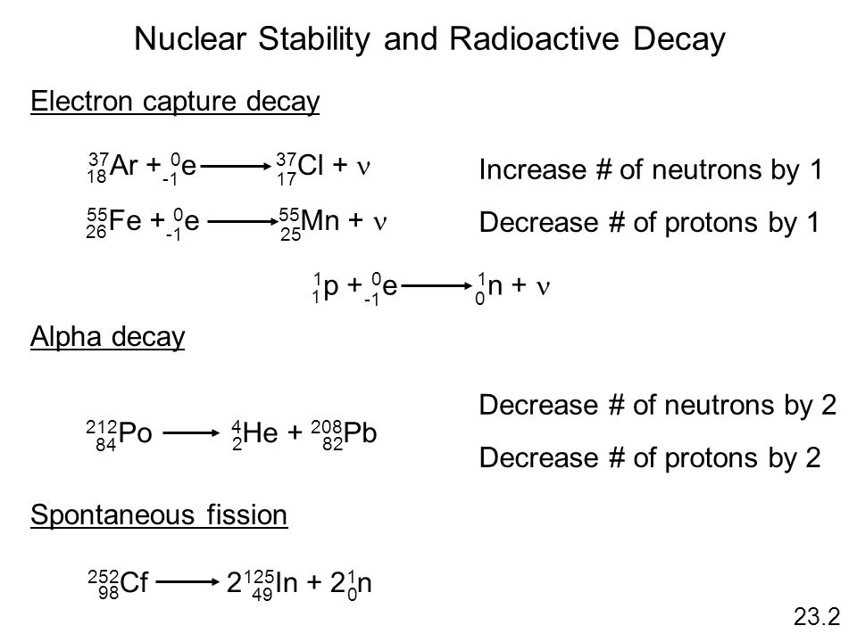 Nuclear Stability and Radioactive Decay
